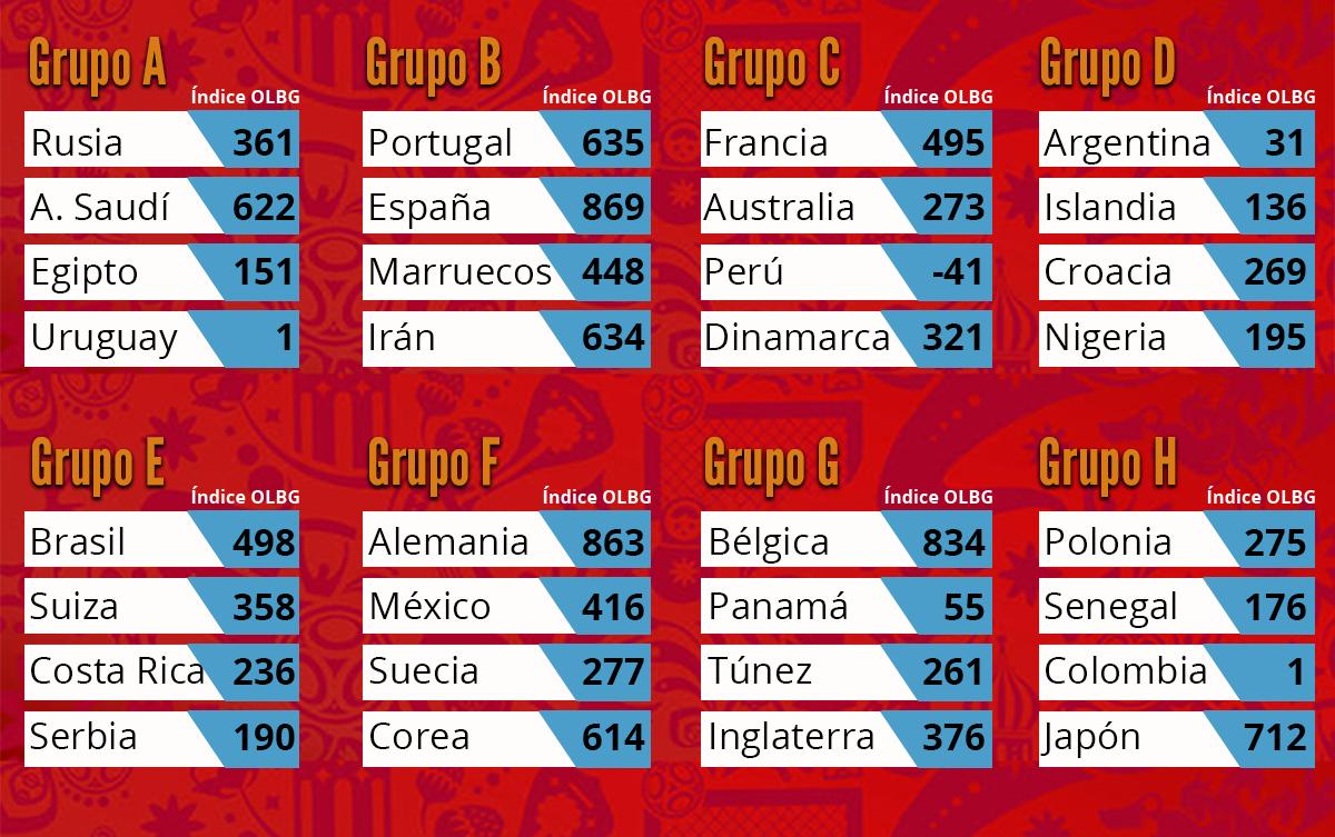 grupos2018