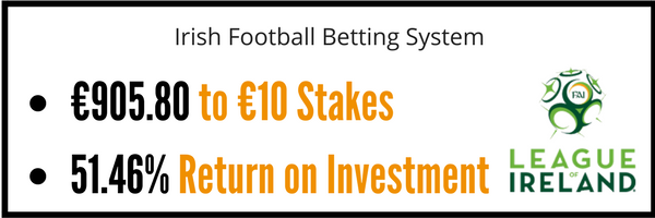 irish football betting system